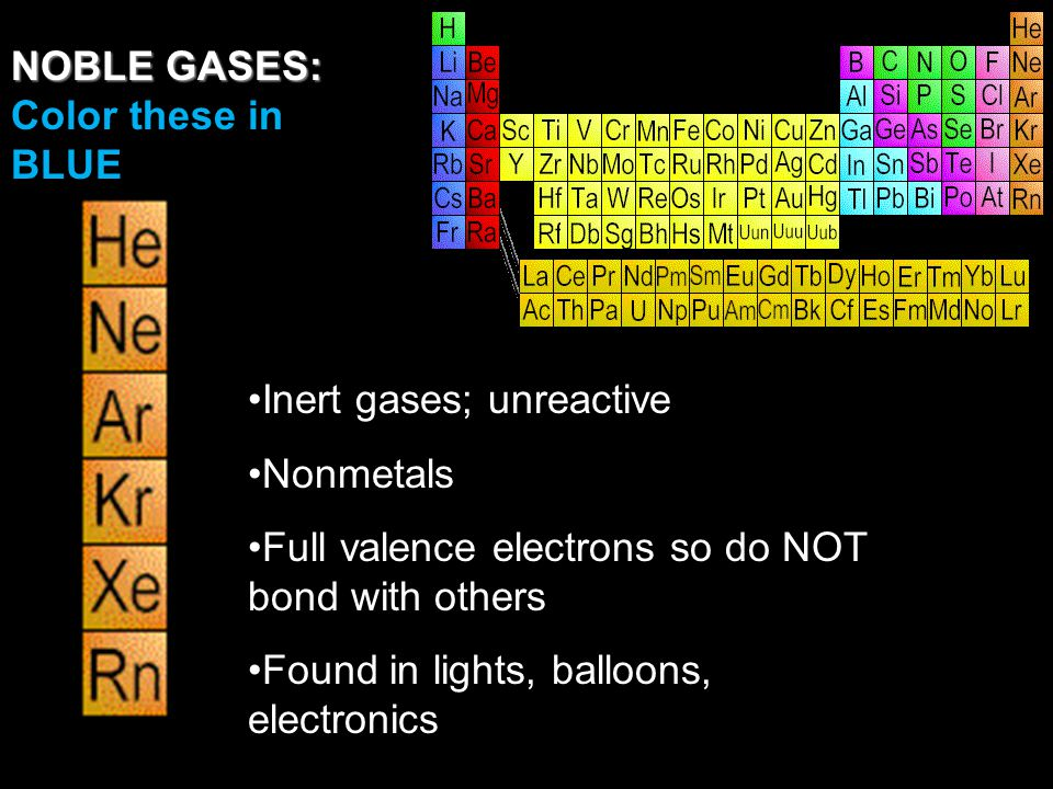 NOBLE GASES: Color these in BLUE