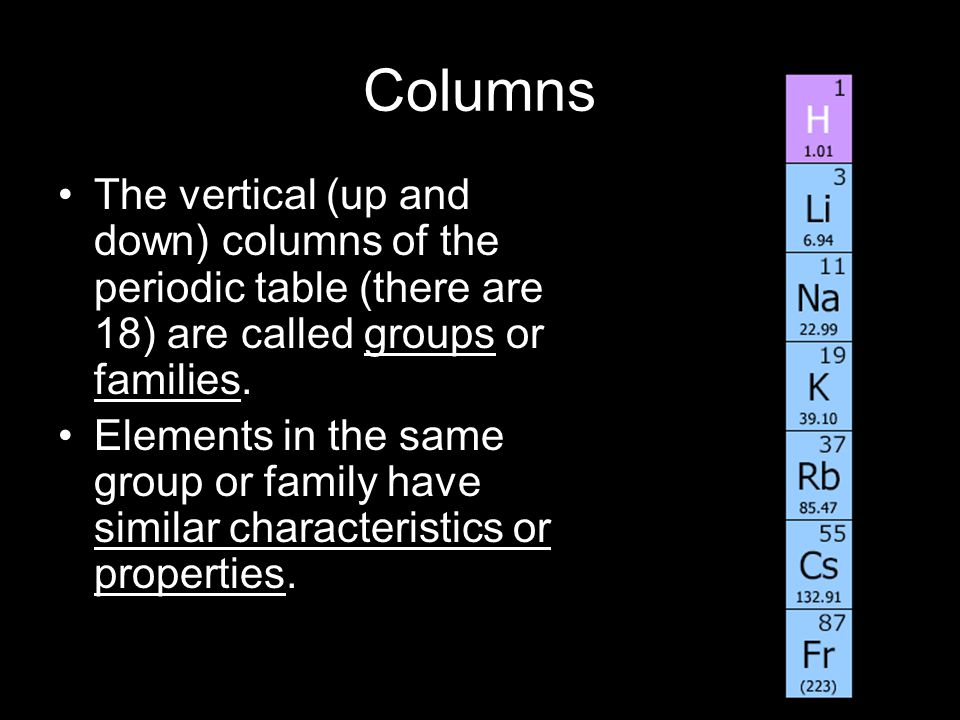 Columns The vertical (up and down) columns of the periodic table (there are 18) are called groups or families.