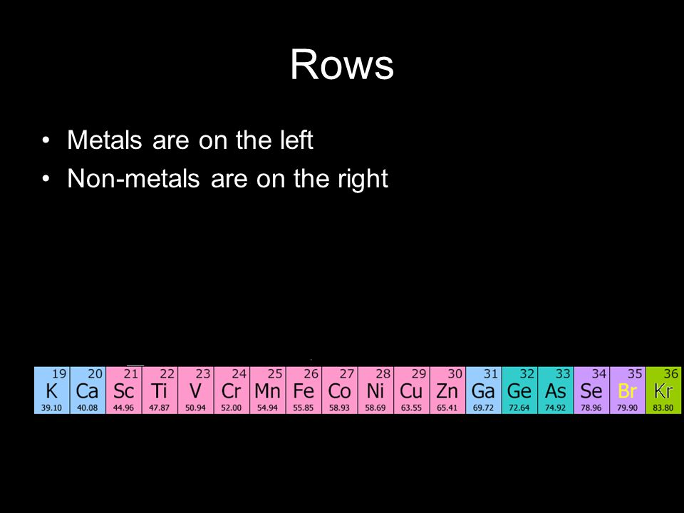 Rows Metals are on the left Non-metals are on the right