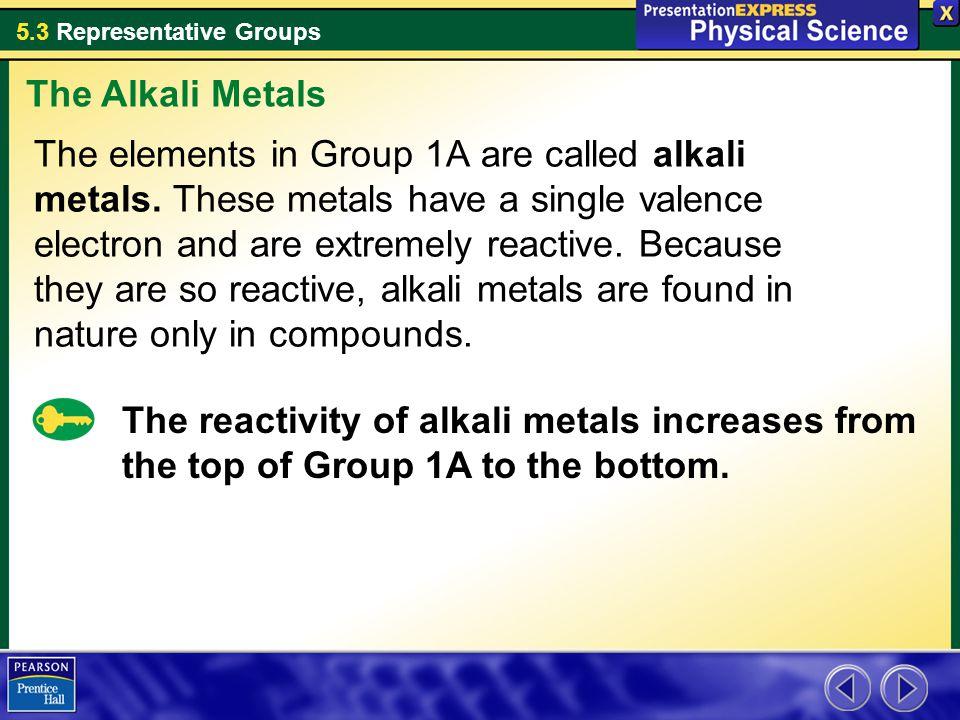 The Alkali Metals