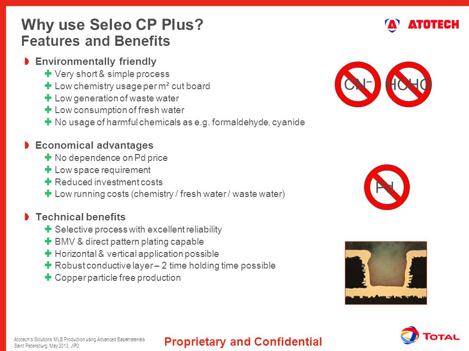 Why use Seleo CP Plus Features and Benefits