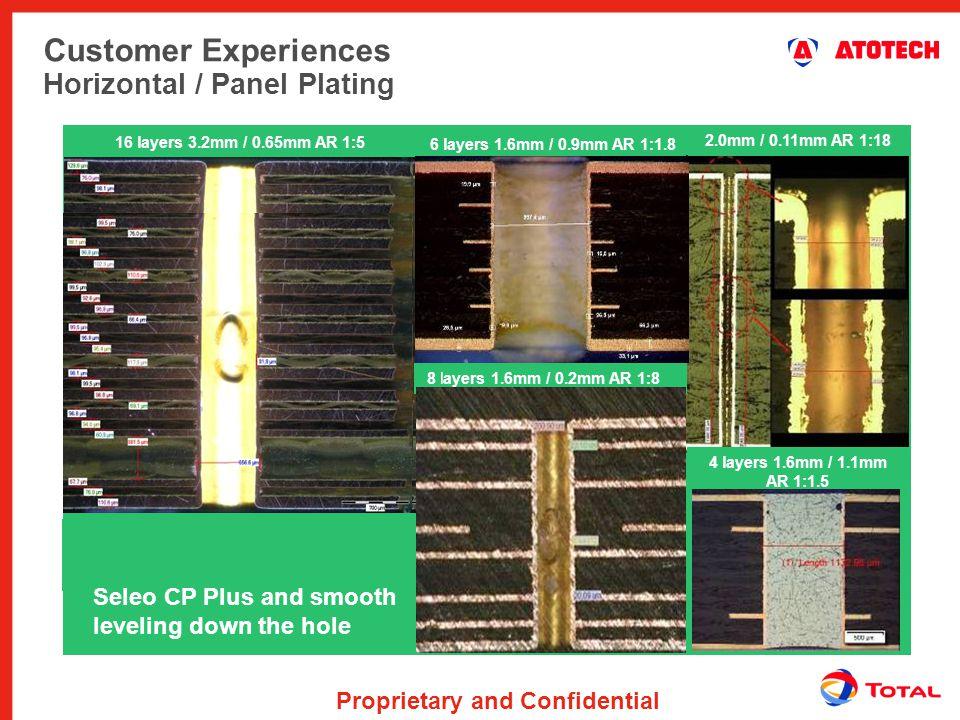 Customer Experiences Horizontal / Panel Plating