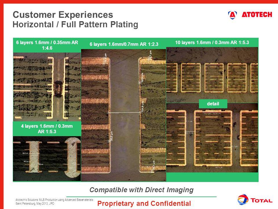 Customer Experiences Horizontal / Full Pattern Plating