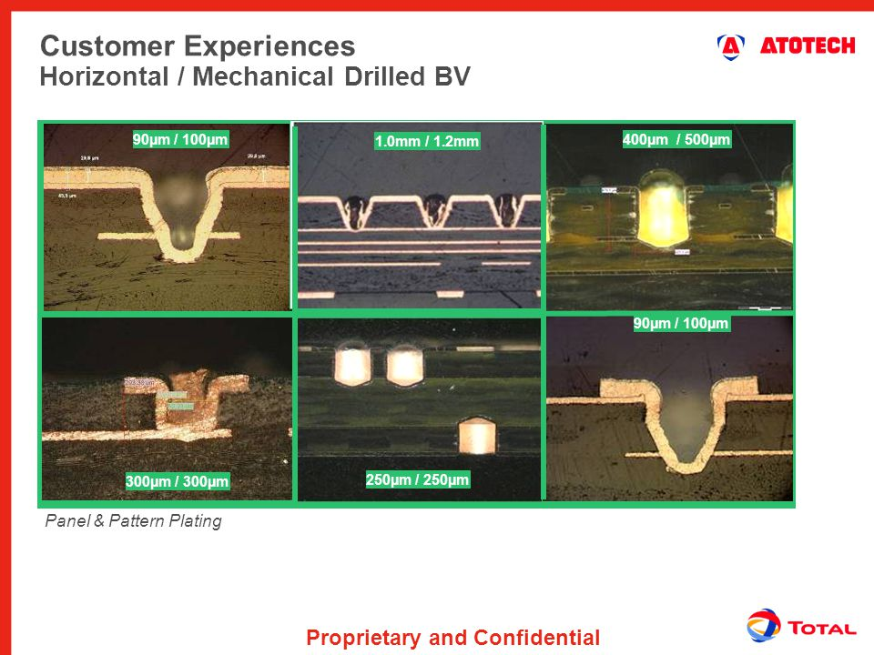 Customer Experiences Horizontal / Mechanical Drilled BV