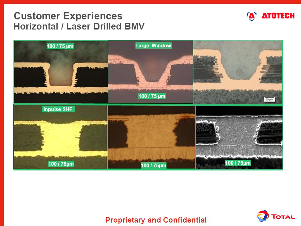 Customer Experiences Horizontal / Laser Drilled BMV