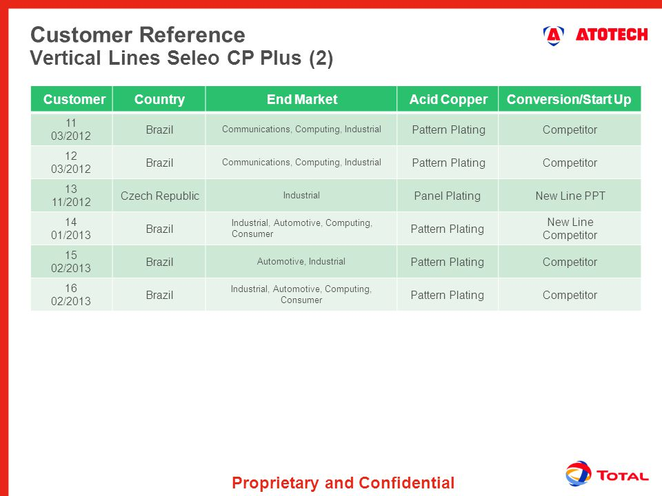Customer Reference Vertical Lines Seleo CP Plus (2)