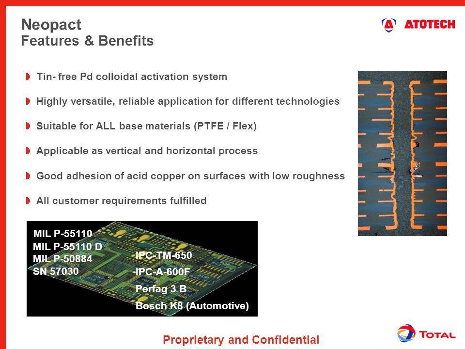 Neopact Features & Benefits