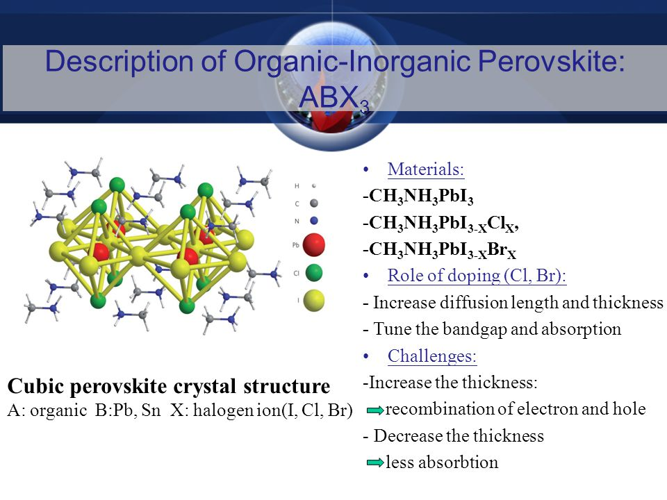 Description of Organic-Inorganic Perovskite: ABX3