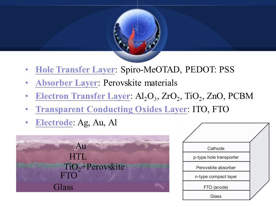 Hole Transfer Layer: Spiro-MeOTAD, PEDOT: PSS