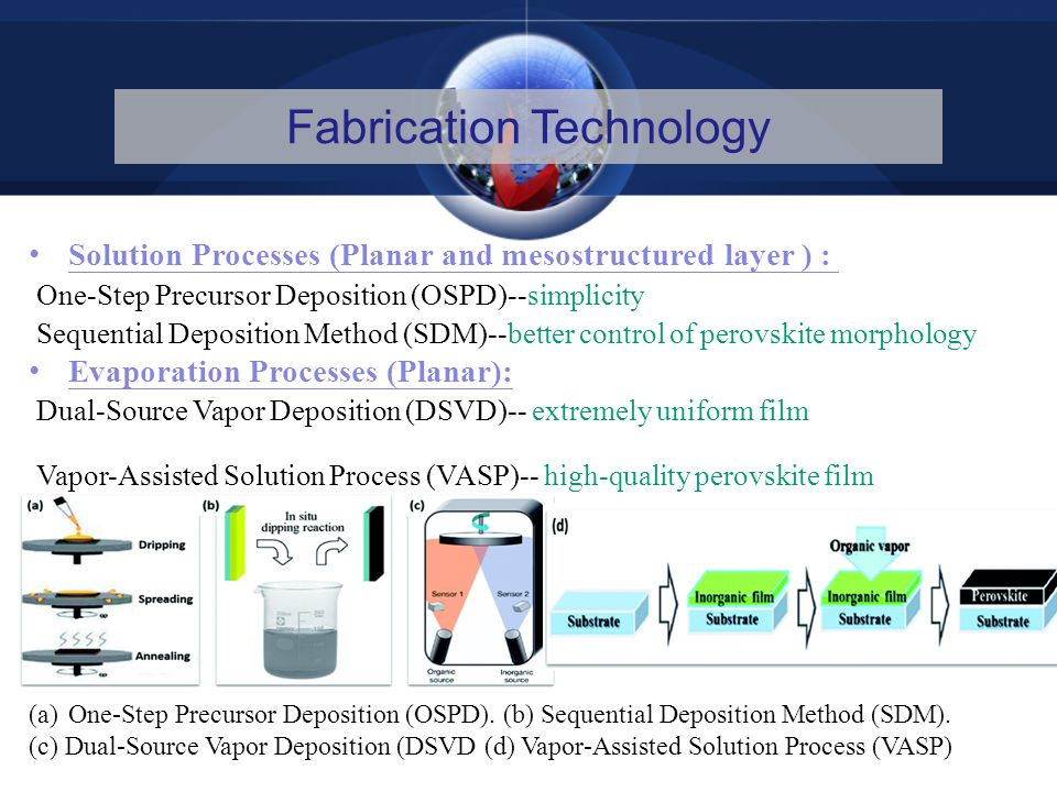 Fabrication Technology