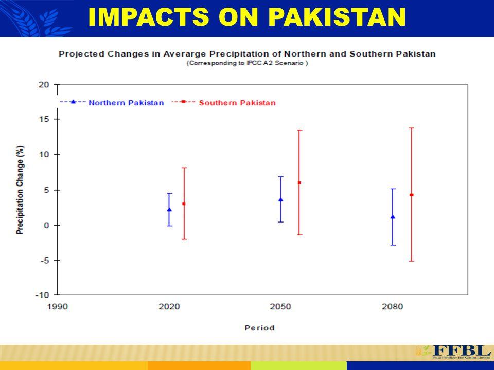 IMPACTS ON PAKISTAN