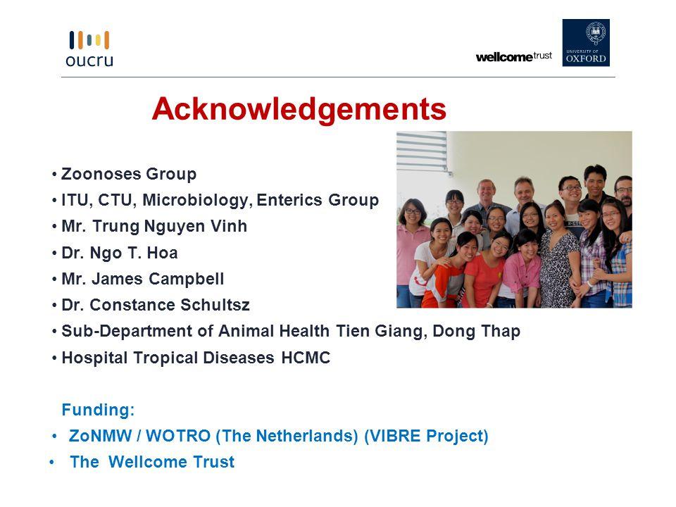Acknowledgements Zoonoses Group ITU, CTU, Microbiology, Enterics Group