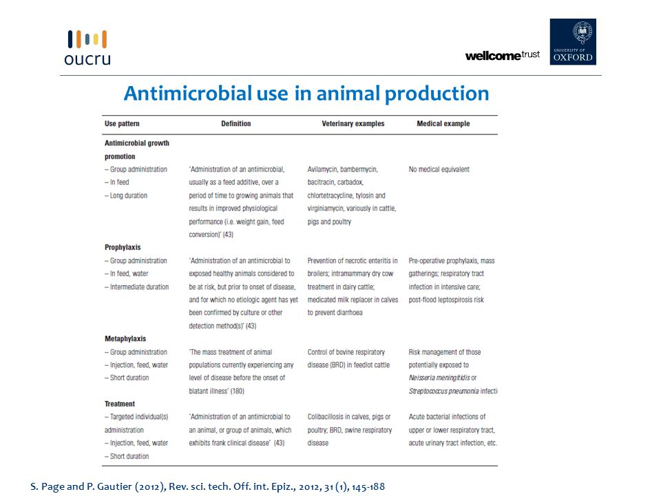 Antimicrobial use in animal production