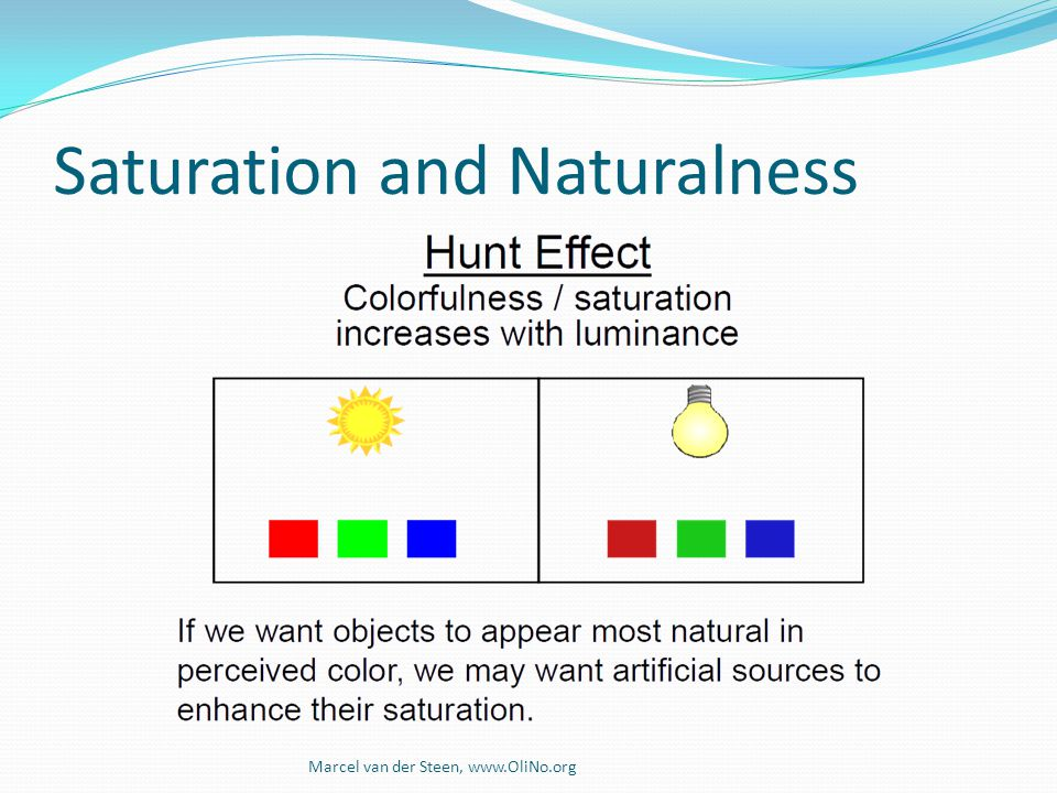 Saturation and Naturalness