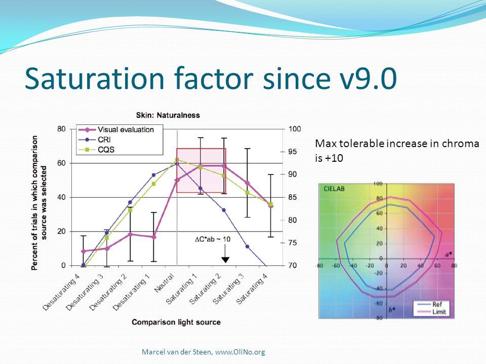 Saturation factor since v9.0
