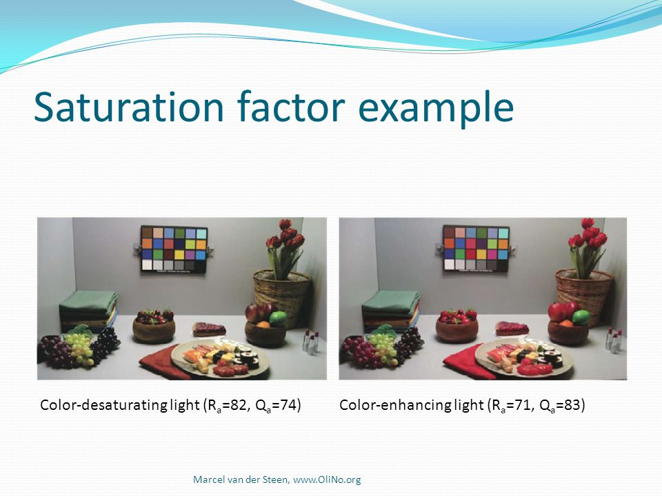 Saturation factor example