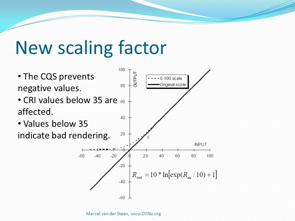 New scaling factor The CQS prevents negative values.