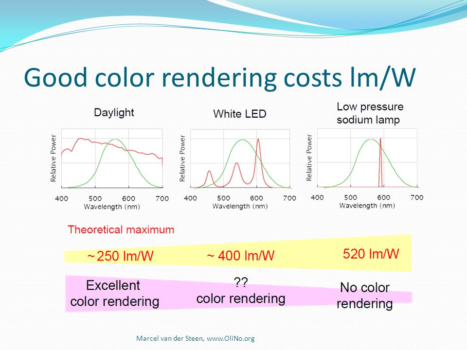 Good color rendering costs lm/W