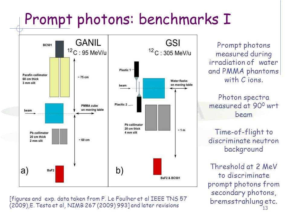 Prompt photons: benchmarks I