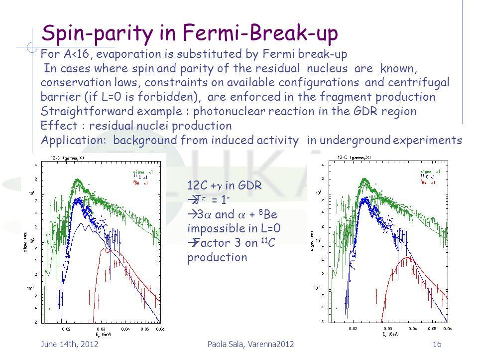 Spin-parity in Fermi-Break-up
