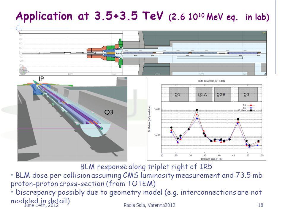 Application at 3.5+3.5 TeV (2.6 1010 MeV eq. in lab)