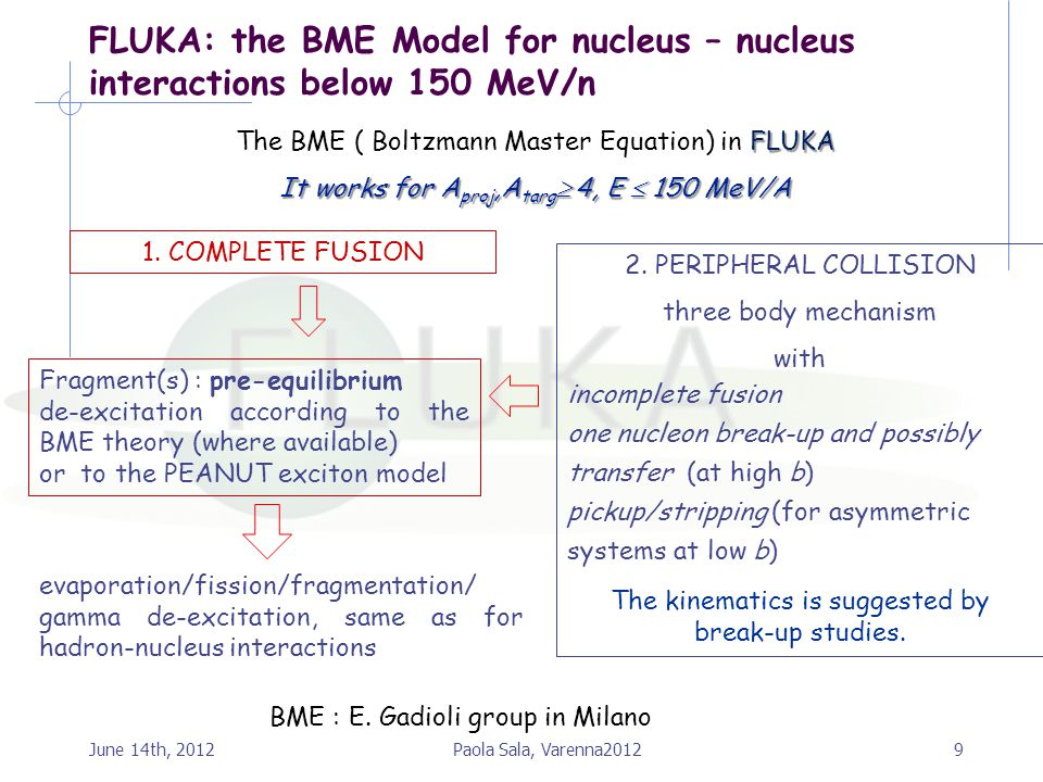 FLUKA: the BME Model for nucleus – nucleus interactions below 150 MeV/n