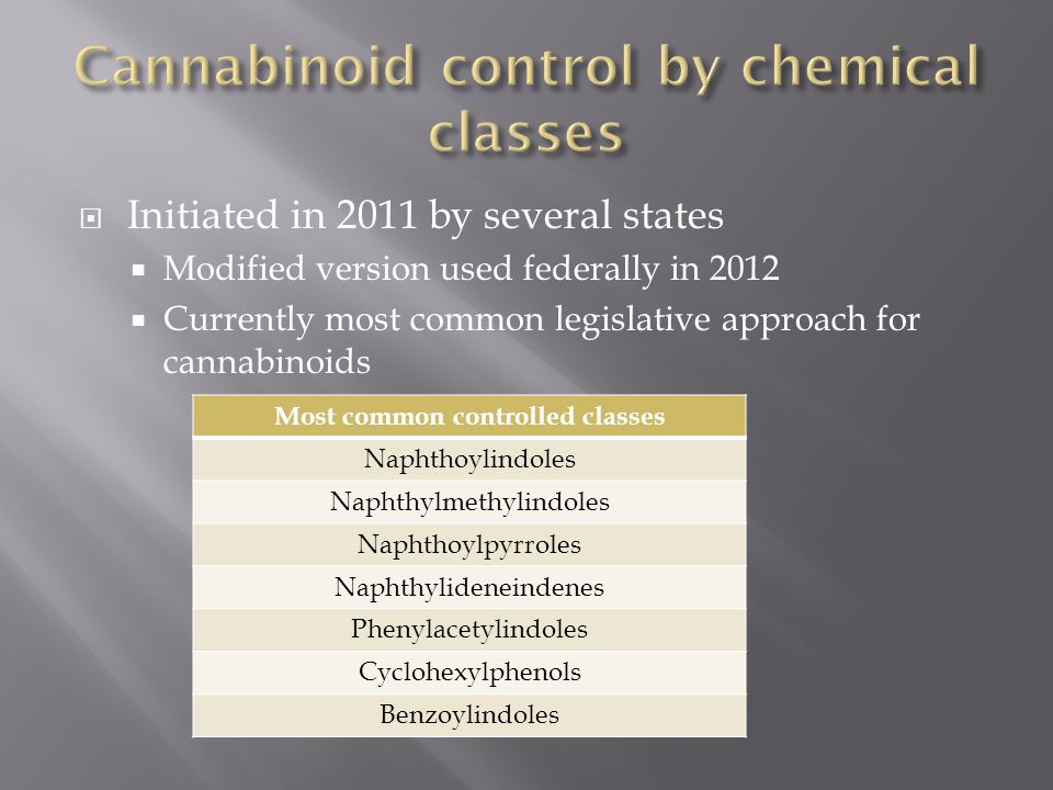 Cannabinoid control by chemical classes