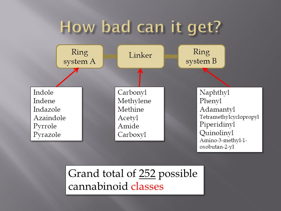 How bad can it get Grand total of 252 possible cannabinoid classes