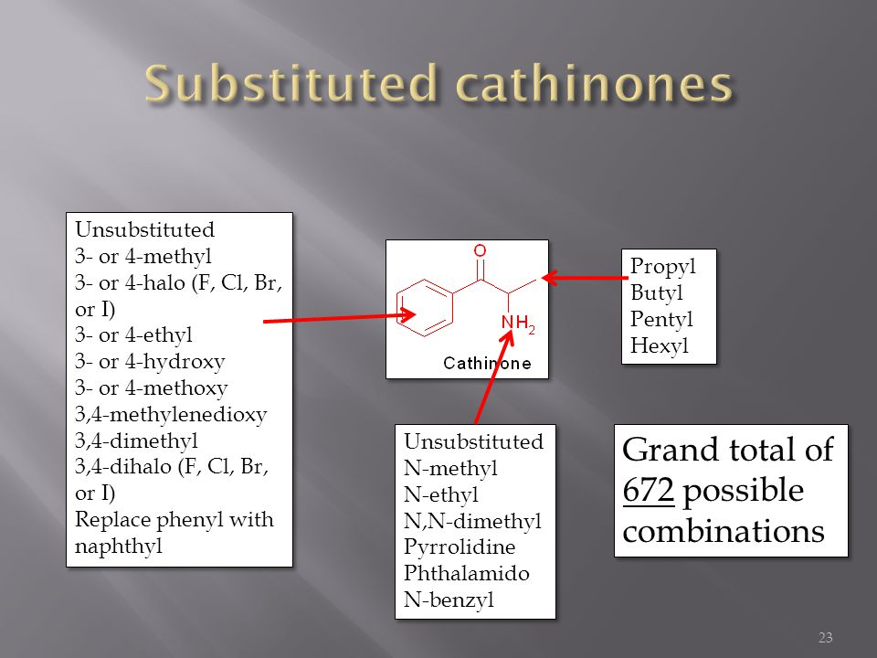 Substituted cathinones
