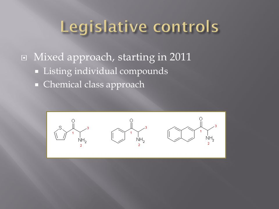 Legislative controls Mixed approach, starting in 2011