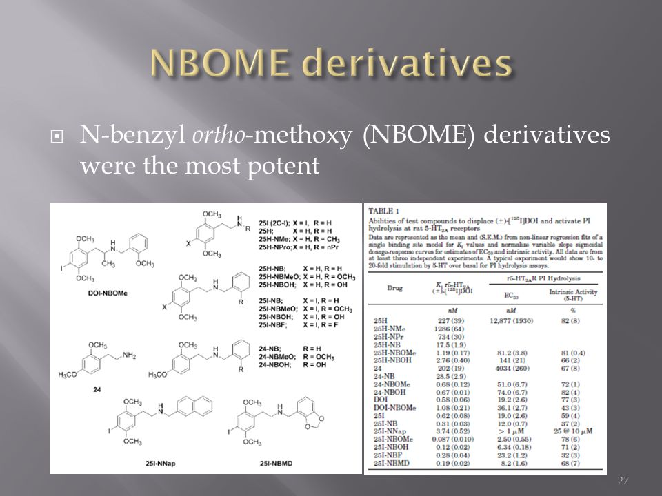 NBOME derivatives N-benzyl ortho-methoxy (NBOME) derivatives were the most potent
