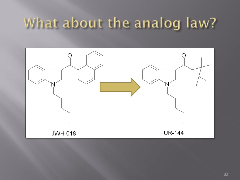 What about the analog law