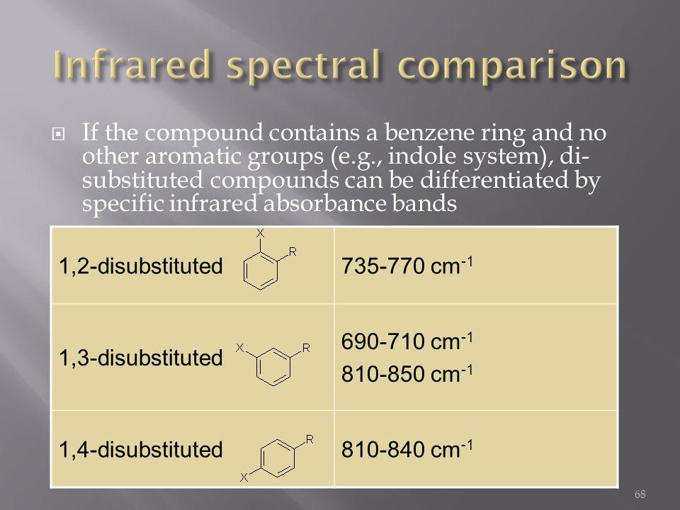 Infrared spectral comparison