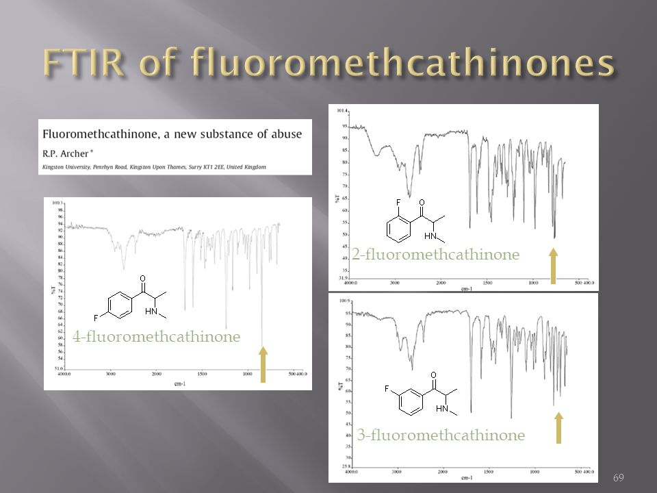 FTIR of fluoromethcathinones
