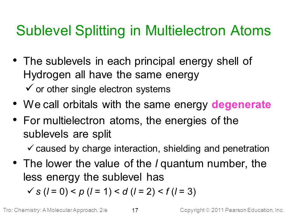 Sublevel Splitting in Multielectron Atoms