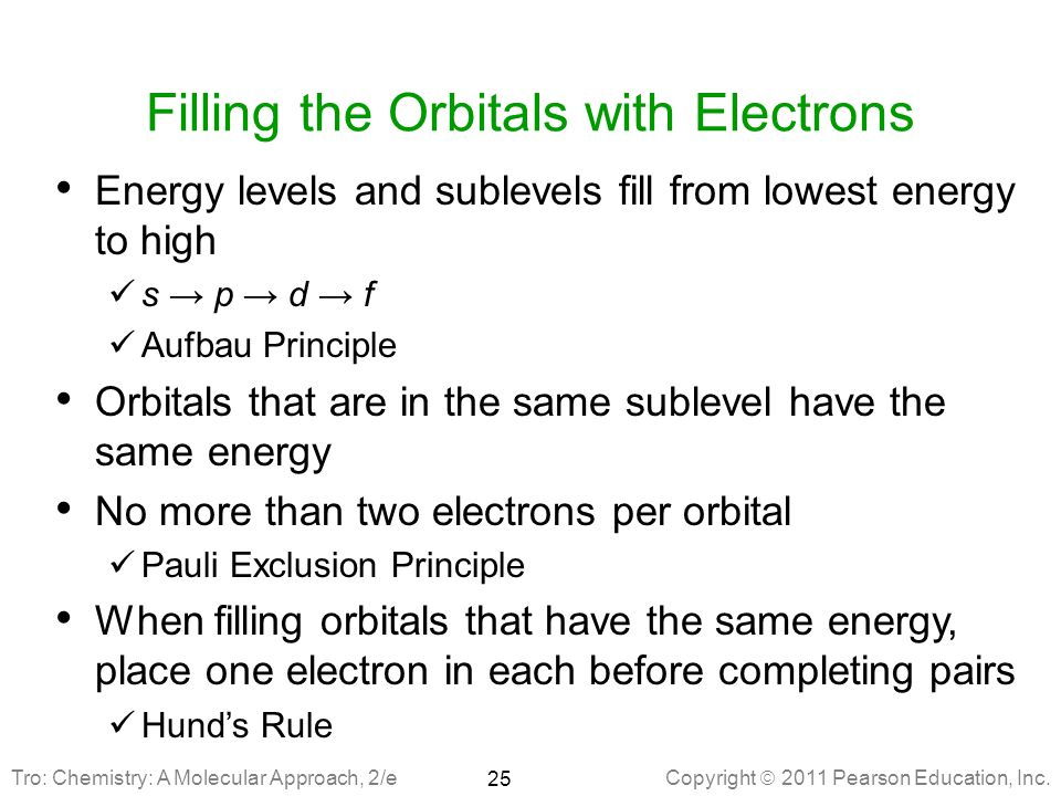 Filling the Orbitals with Electrons