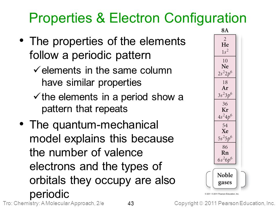 Properties & Electron Configuration
