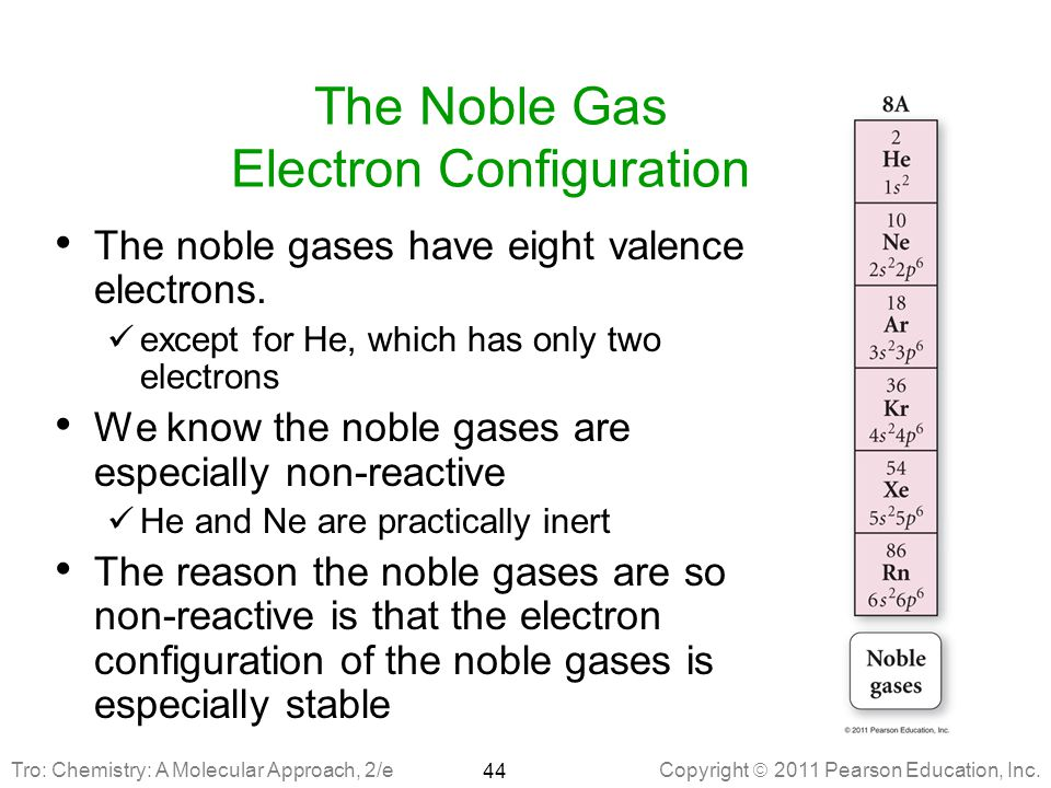 The Noble Gas Electron Configuration