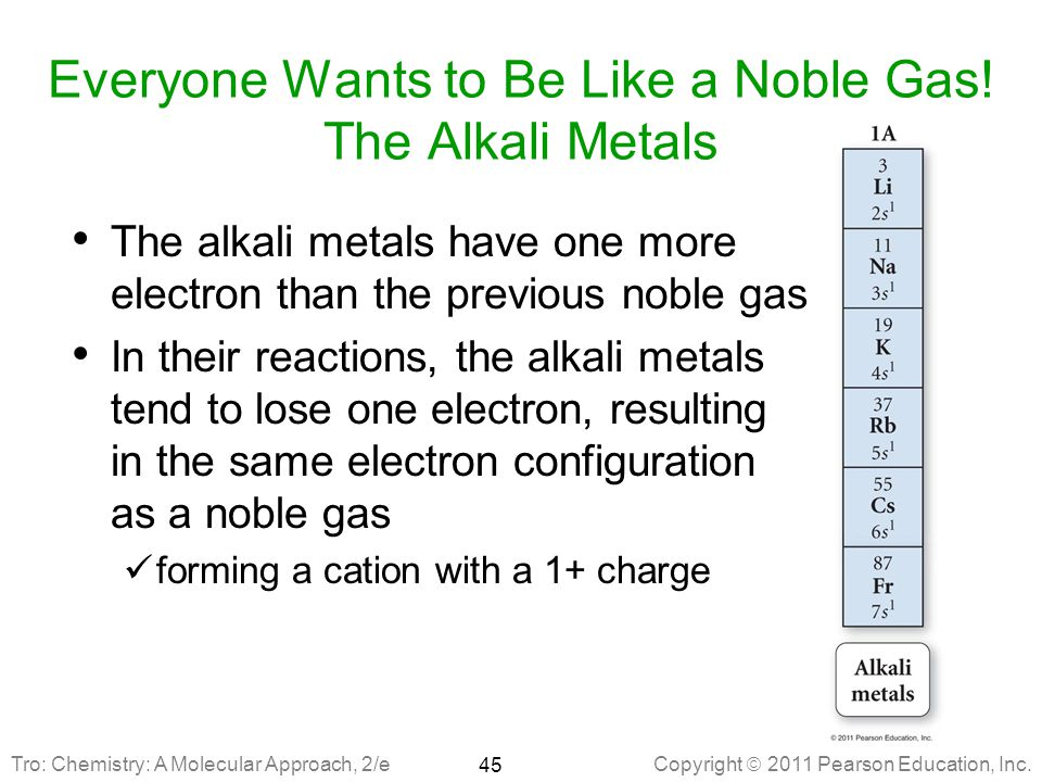 Everyone Wants to Be Like a Noble Gas! The Alkali Metals