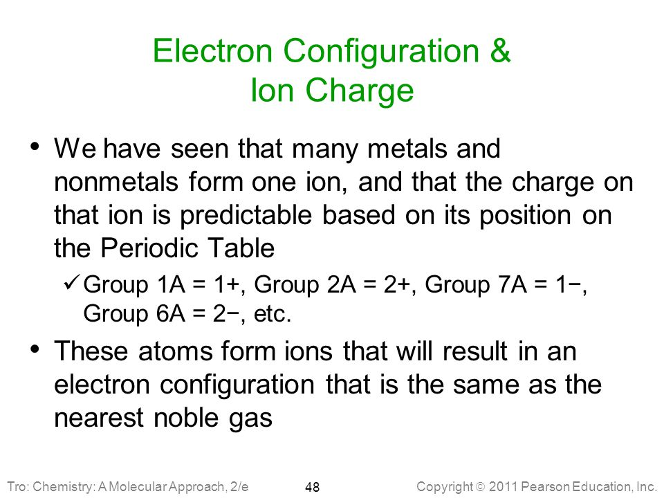 Chapter 8 periodic properties of the elements ppt download electron configuration ion charge urtaz Image collections