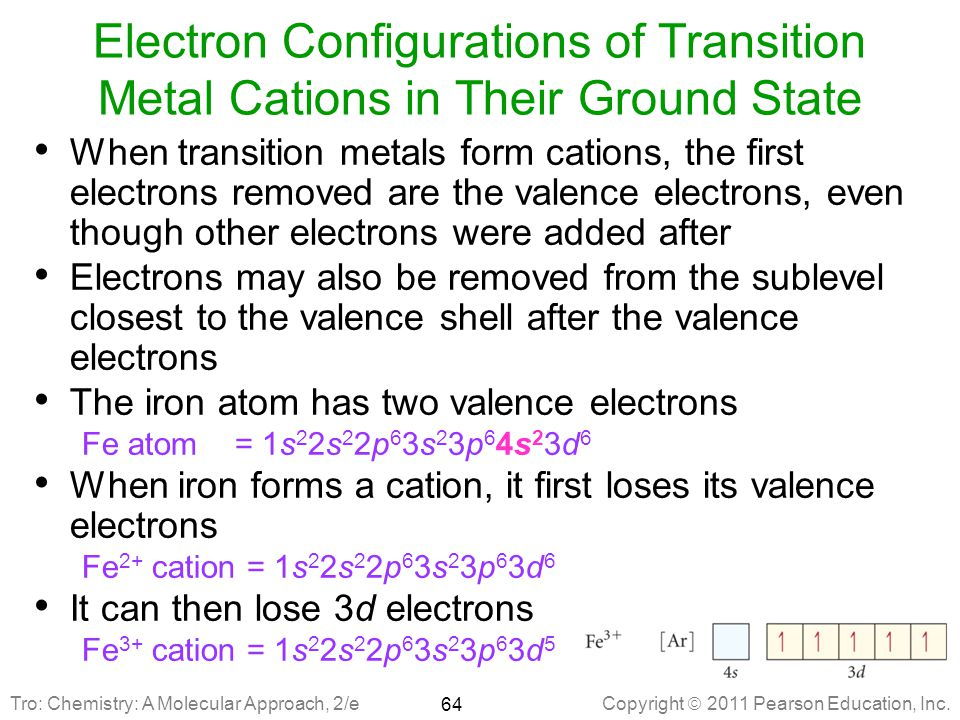 Electron Configurations of Transition Metal Cations in Their Ground State
