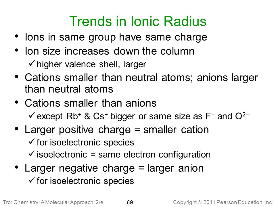 Trends in Ionic Radius Ions in same group have same charge