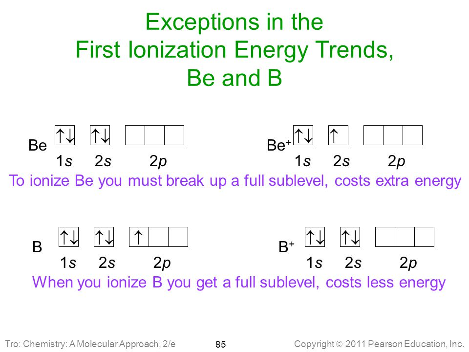 Exceptions in the First Ionization Energy Trends, Be and B