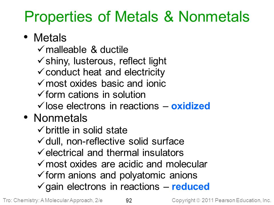 Properties of Metals & Nonmetals