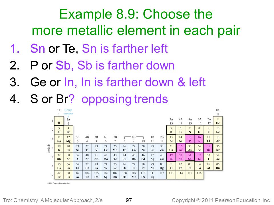 Example 8.9: Choose the more metallic element in each pair