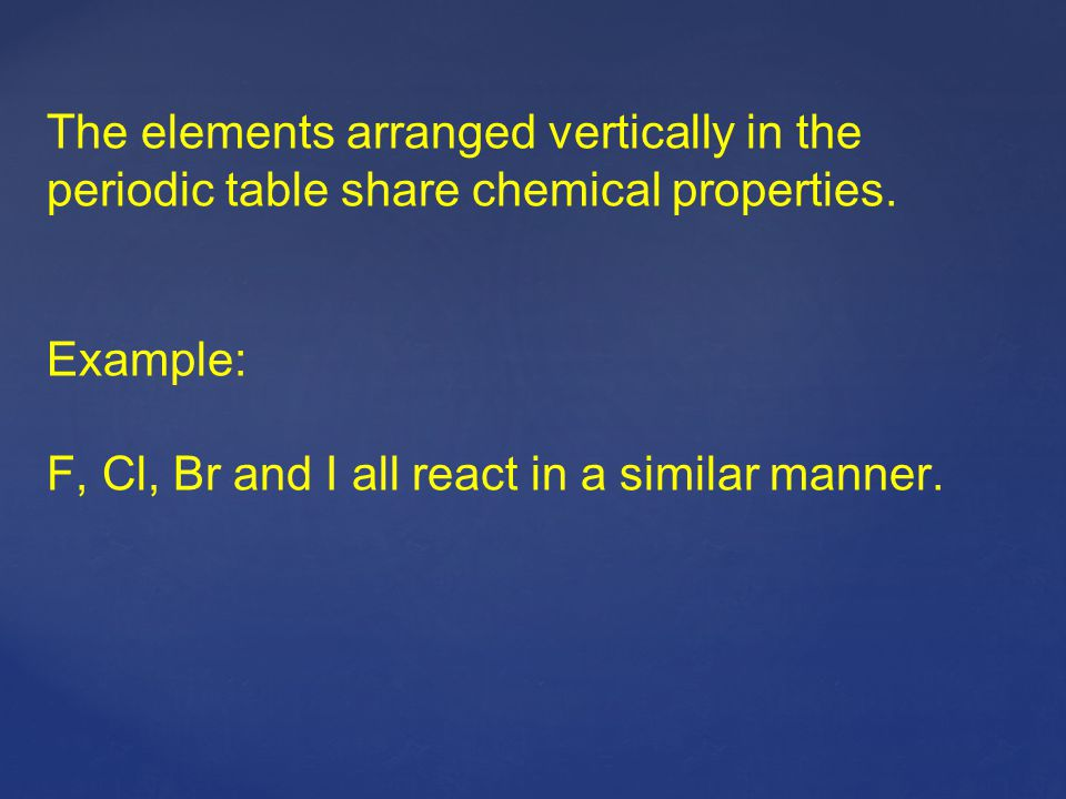 The elements arranged vertically in the periodic table share chemical properties.