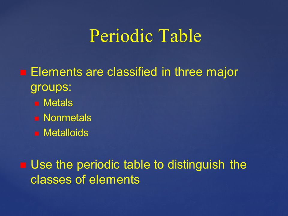 Periodic Table Elements are classified in three major groups: