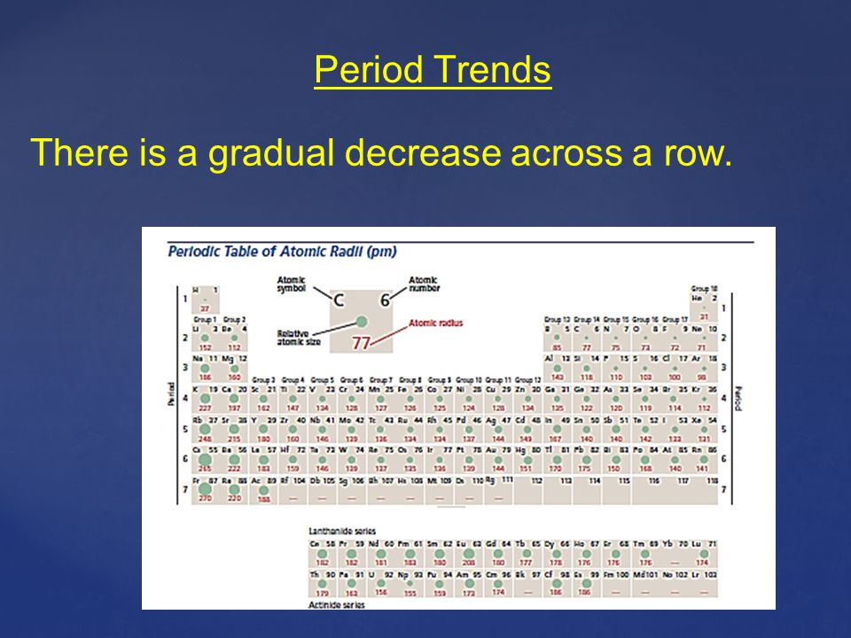 Period Trends There is a gradual decrease across a row.