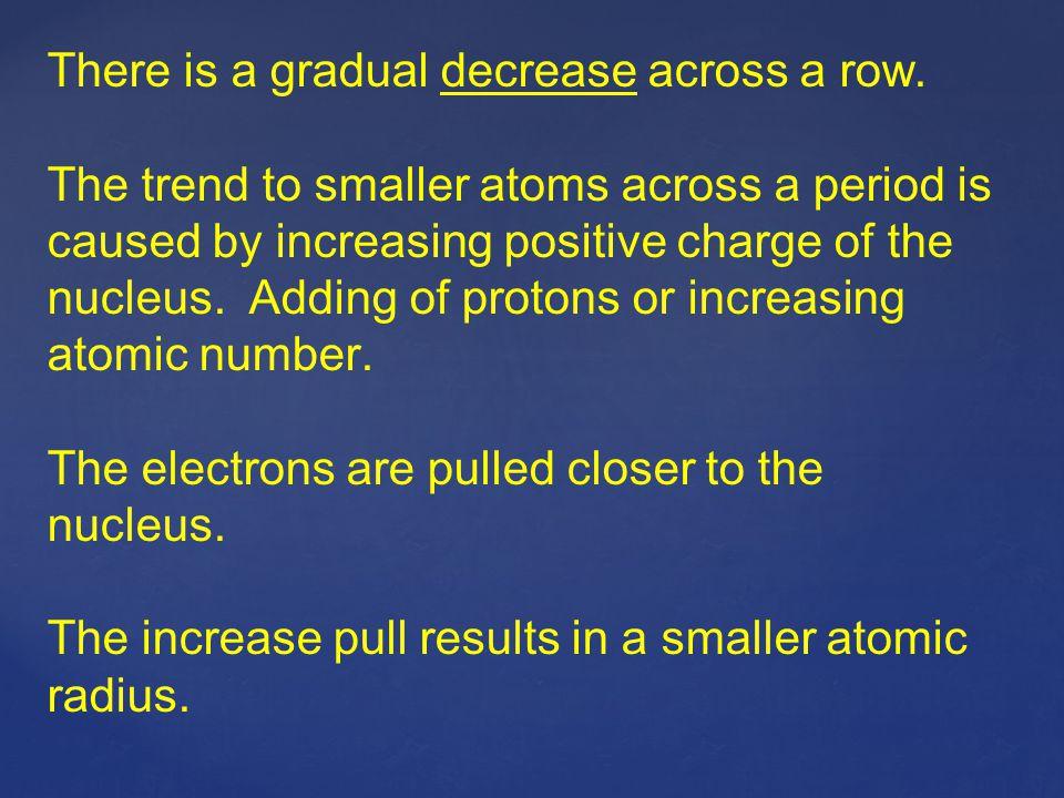 There is a gradual decrease across a row.