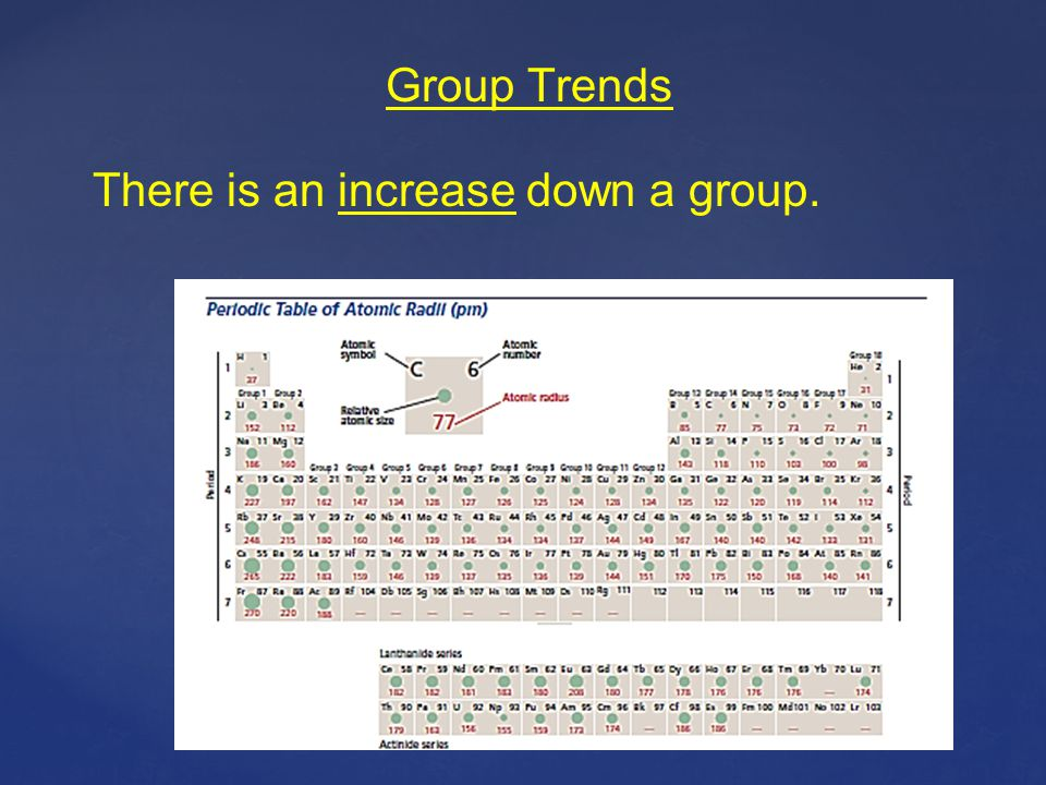 Group Trends There is an increase down a group.